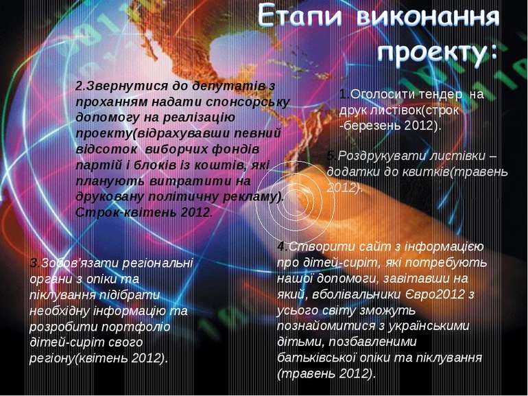 1.Оголосити тендер на друк листівок(строк -березень 2012). 2.Звернутися до де...