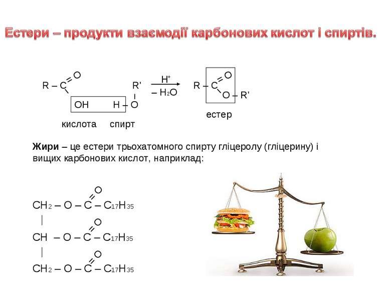 Жири – це естери трьохатомного спирту гліцеролу (гліцерину) і вищих карбонови...