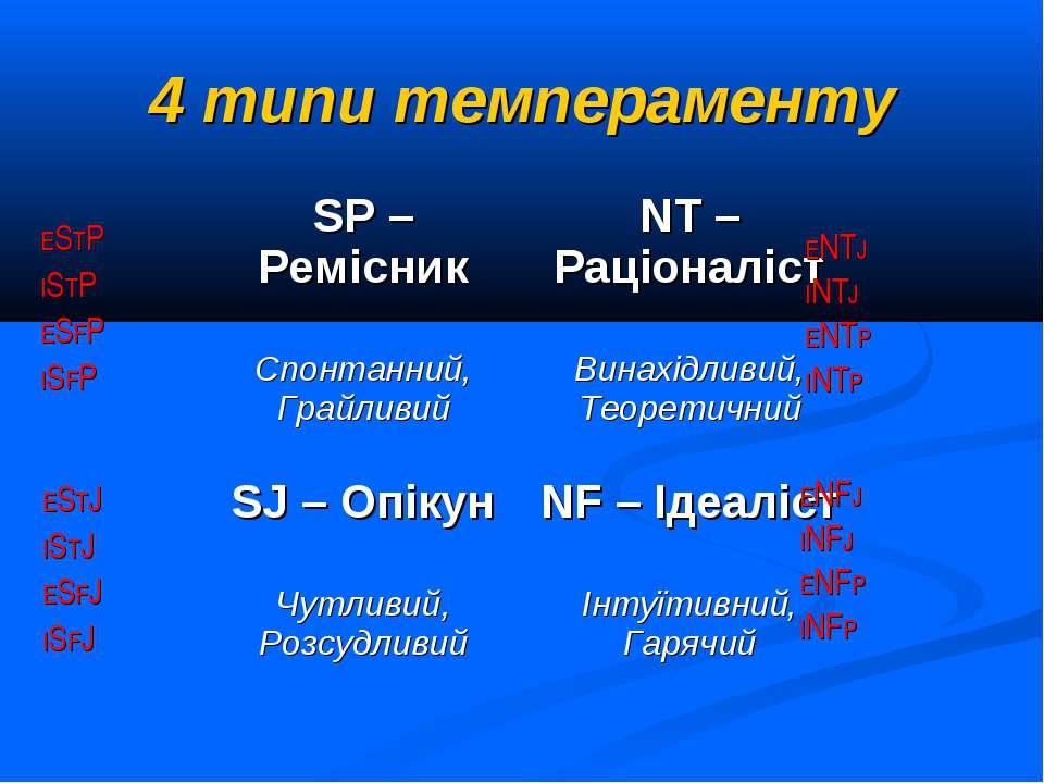 4 типи темпераменту ESTP ISTP ESFP ISFP ESTJ ISTJ ESFJ ISFJ ENFJ INFJ ENFP IN...