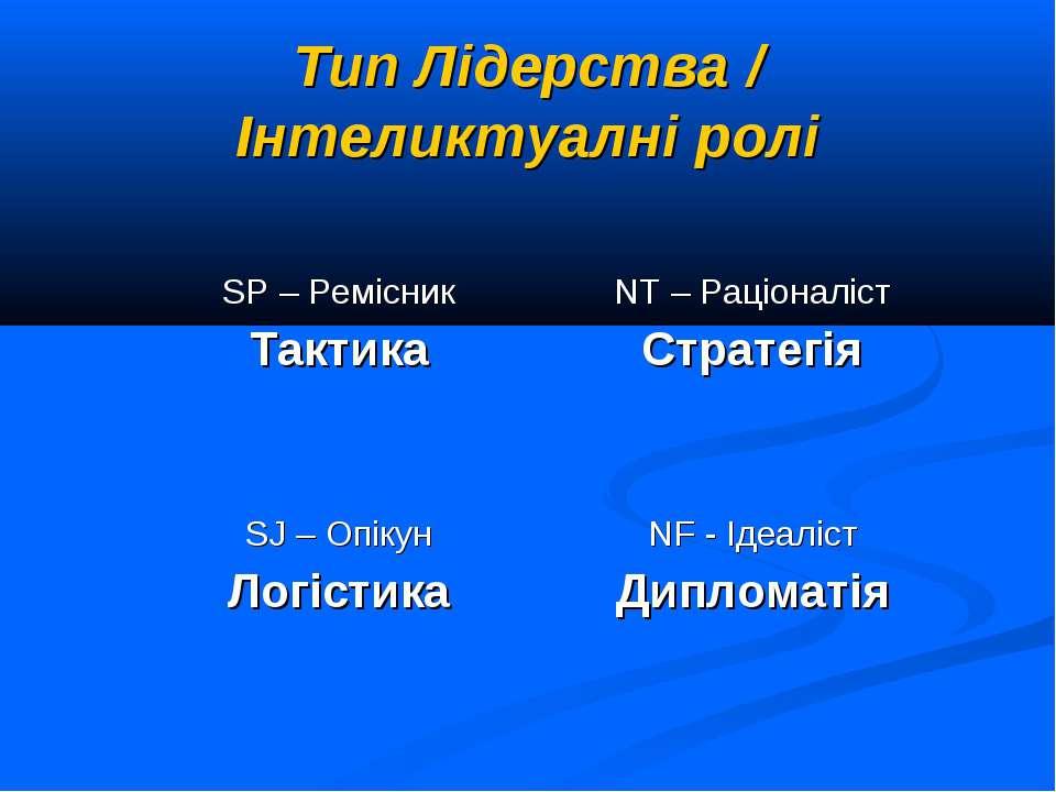 Тип Лідерства / Інтеликтуалні ролі SP – Ремісник Тактика NT – Раціоналіст Стр...