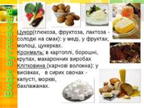 Цукор(глюкоза, фруктоза, лактоза - солодкі на смак): у меді, у фруктах, молоц...