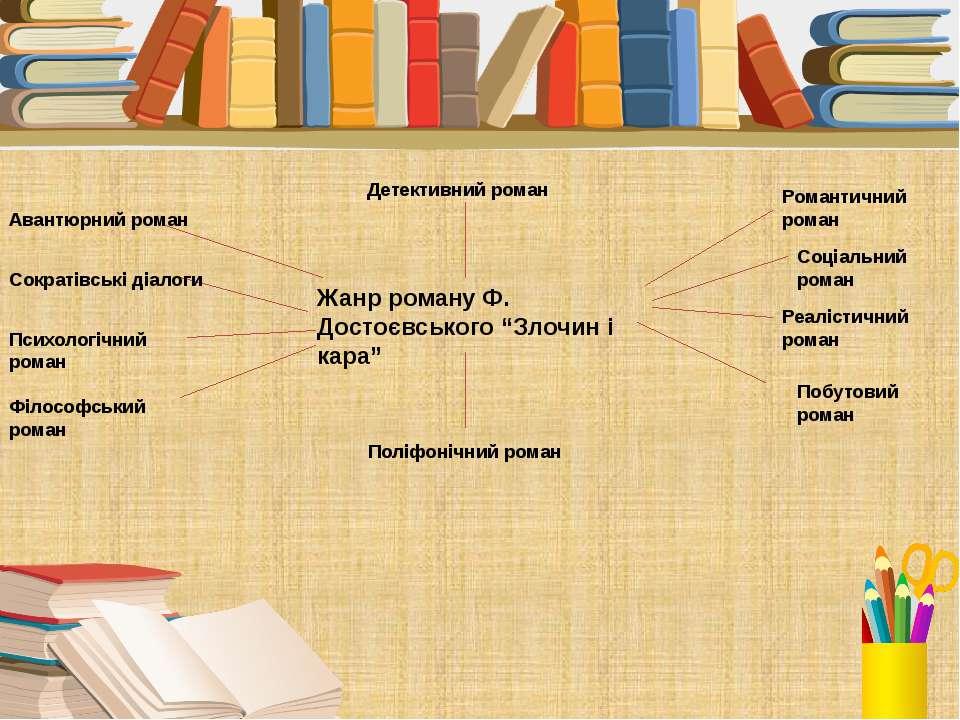 """Жанр роману Ф. Достоєвського """"Злочин і кара"""" Авантюрний роман Сократівські ді..."""