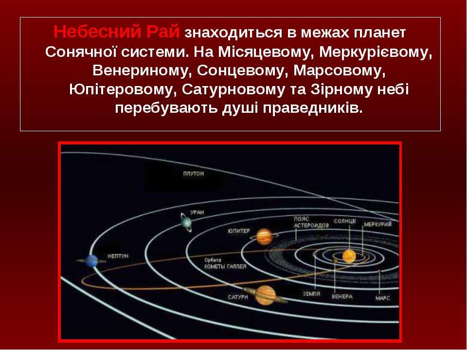 Небесний Рай знаходиться в межах планет Сонячної системи. На Місяцевому, Мерк...