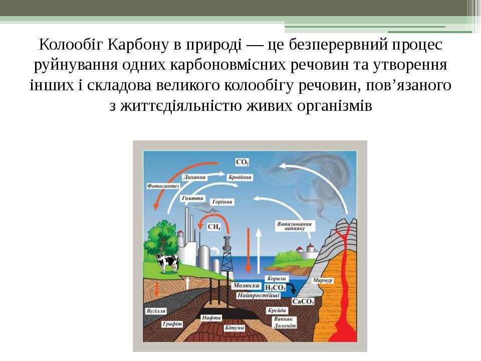 Колообіг Карбону в природі — це безперервний процес руйнування одних карбонов...