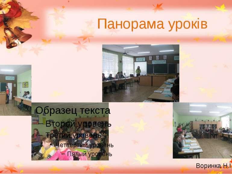 Панорама уроків Воринка Н.І.