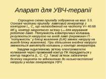 Апарат для УВЧ-терапії Спрощена схема приладу зображена на мал. 5.5. Основні ...