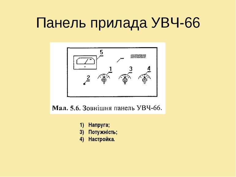 Панель прилада УВЧ-66 Напруга; Потужність; Настройка.