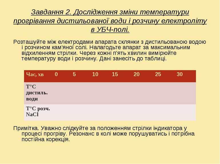 Завдання 2. Дослідження зміни температури прогрівання дистильованої води і ро...