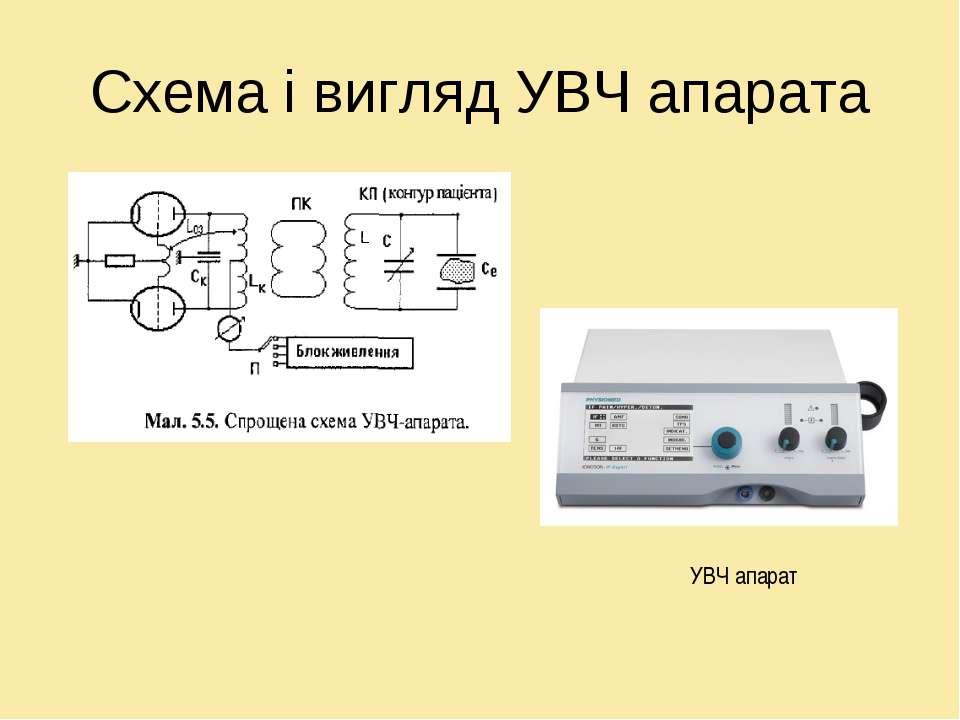 Схема і вигляд УВЧ апарата УВЧ апарат