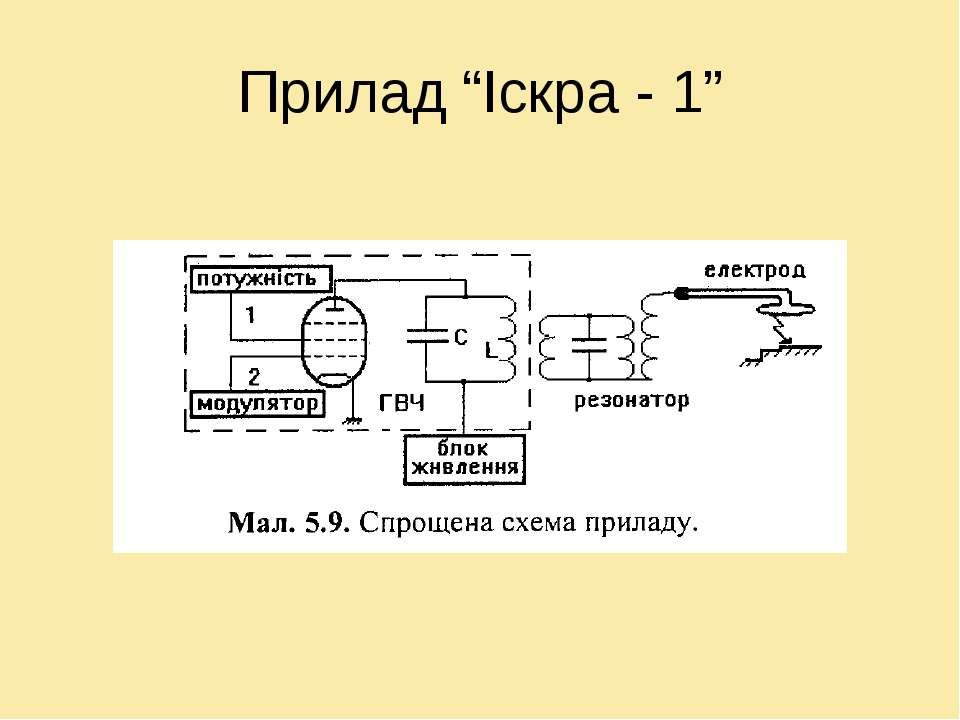 """Прилад """"Іскра - 1"""""""