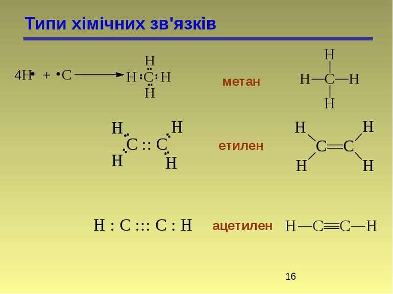 Типи хімічних зв'язків метан етилен ацетилен