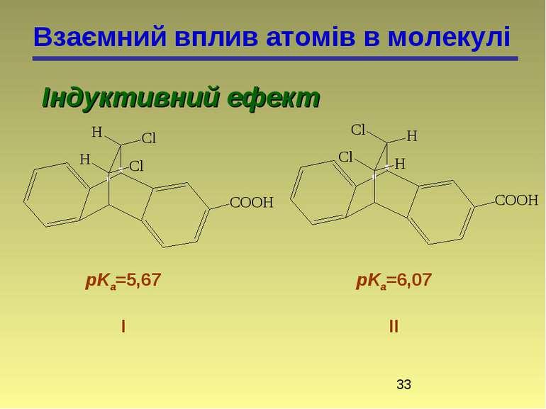 Взаємний вплив атомів в молекулі Індуктивний ефект pKa=5,67 I pKa=6,07 II