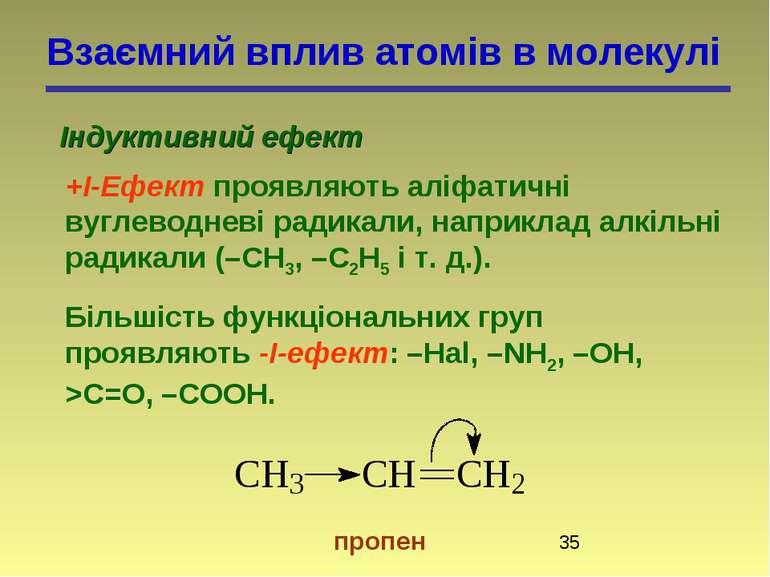 Взаємний вплив атомів в молекулі Індуктивний ефект +I-Ефект проявляють аліфат...