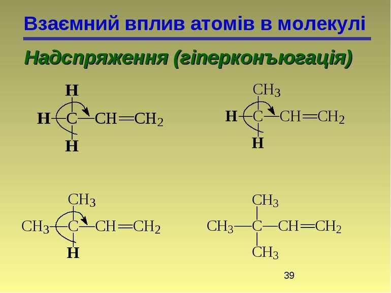 Взаємний вплив атомів в молекулі Надспряження (гіперконъюгація)
