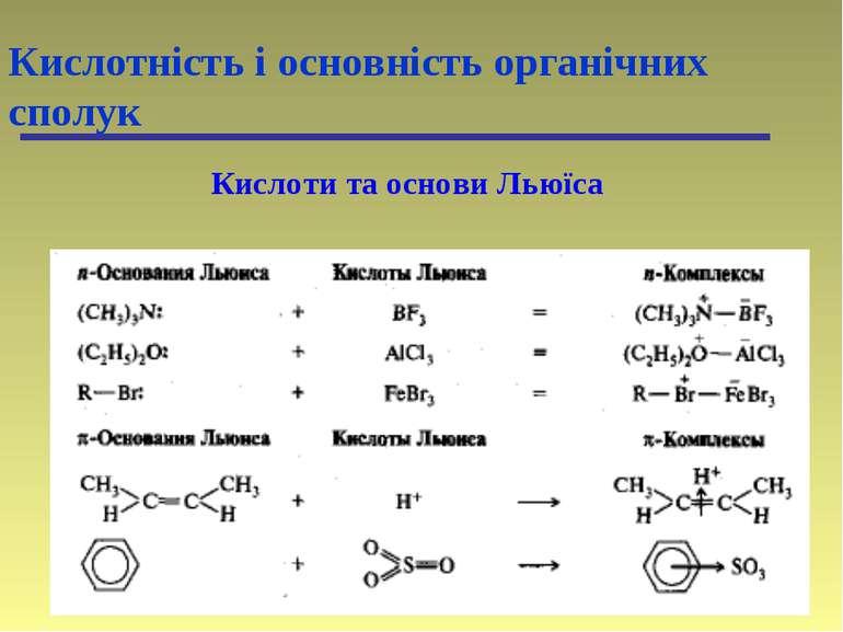 Кислотність і основність органічних сполук Кислоти та основи Льюїса