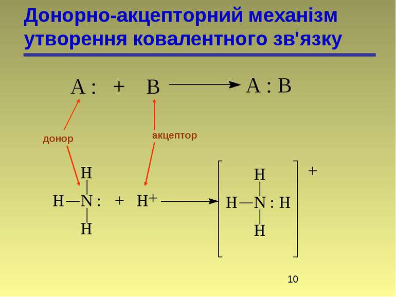 Донорно-акцепторний механізм утворення ковалентного зв'язку донор акцептор