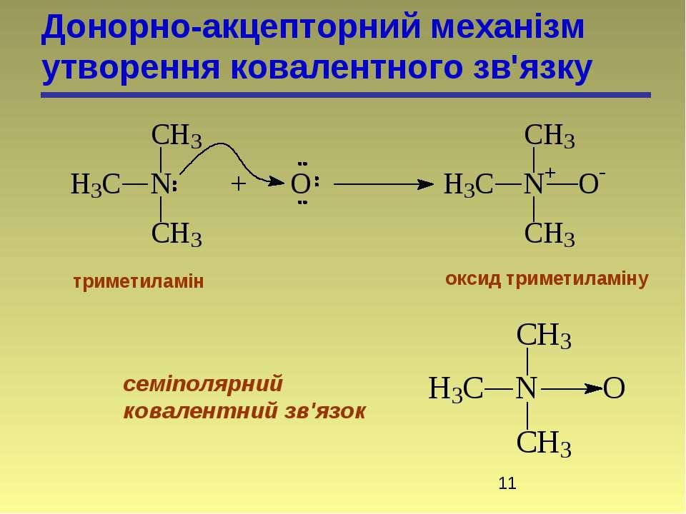 Донорно-акцепторний механізм утворення ковалентного зв'язку триметиламін окси...
