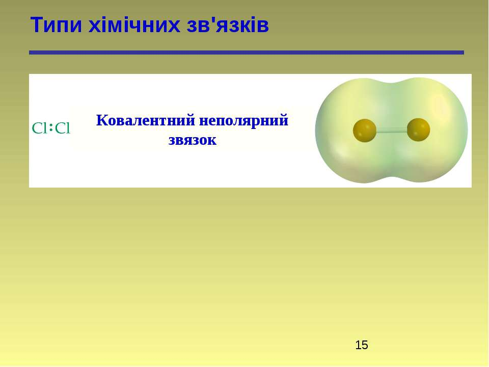 Типи хімічних зв'язків Ковалентний неполярний звязок