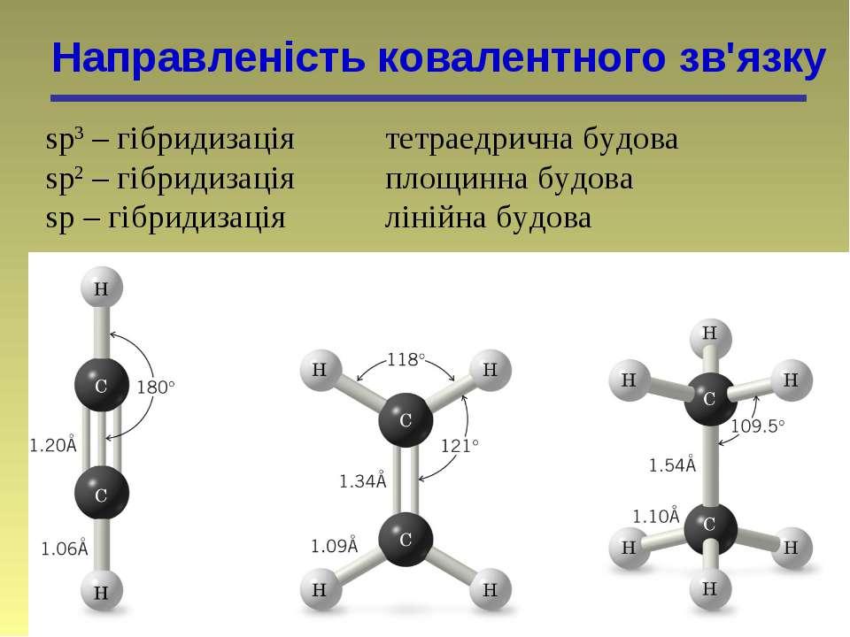 Направленість ковалентного зв'язку sp3 – гібридизація тетраедрична будова sp2...