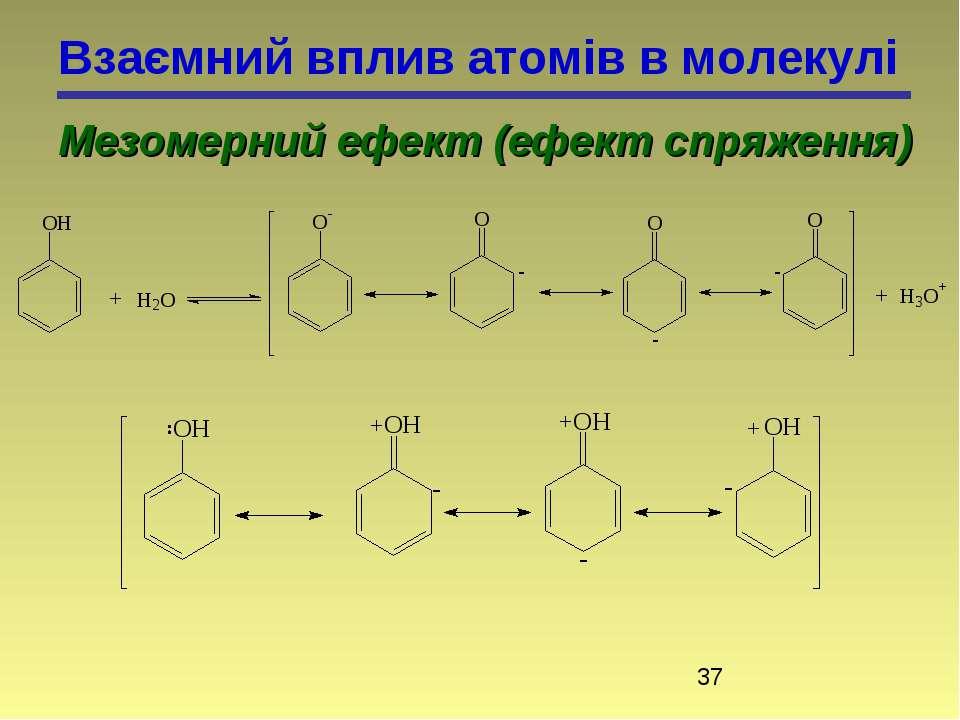 Взаємний вплив атомів в молекулі Мезомерний ефект (ефект спряження)