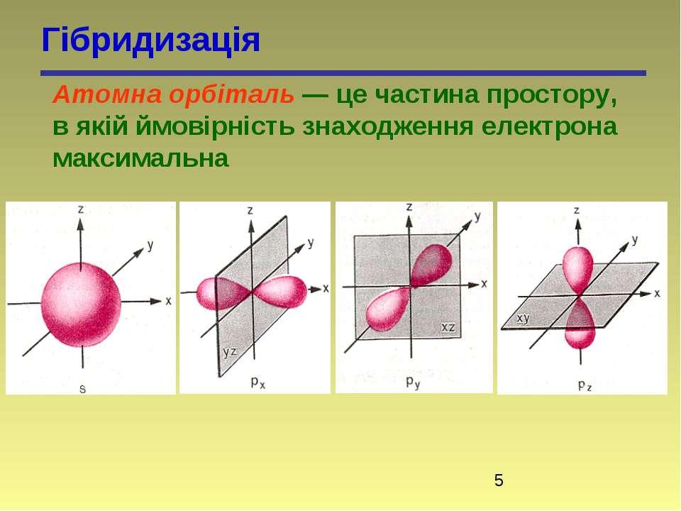Гібридизація Атомна орбіталь — це частина простору, в якій ймовірність знаход...