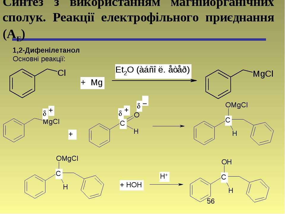 1,2-Дифенілетанол Основні реакції: Синтез з використанням магнійорганічних сп...