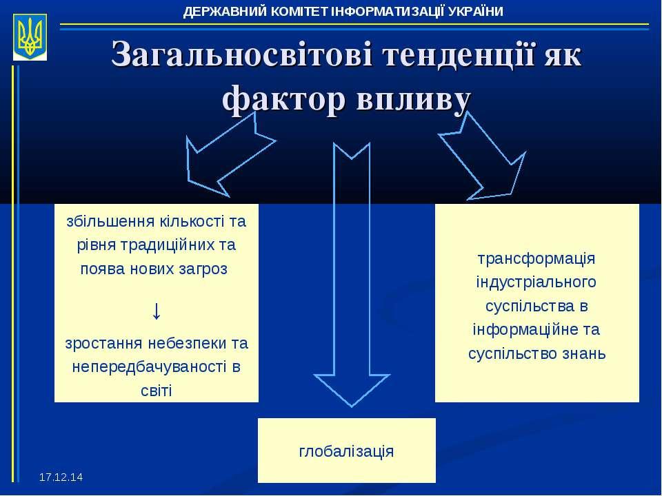 * Загальносвітові тенденції як фактор впливу