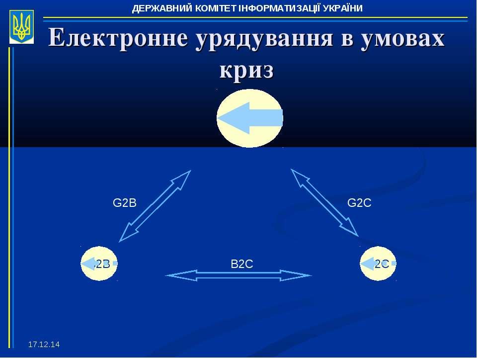 * Електронне урядування в умовах криз