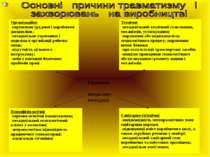 Організаційні: порушення трудової і виробничої дисципліни ; незадовільне утри...