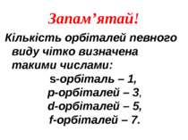 Запам'ятай! Кількість орбіталей певного виду чітко визначена такими числами: ...