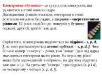 Електронна оболонка – це сукупність електронів, що рухаються в атомі навколо ...
