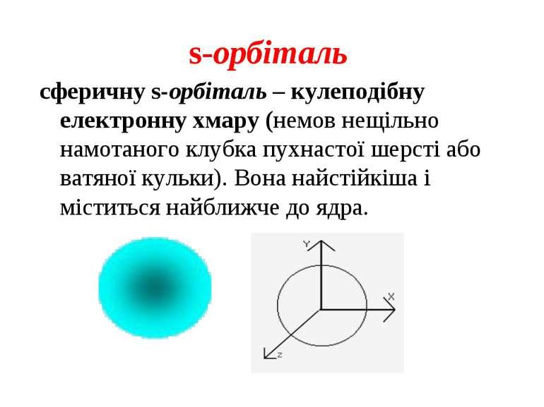 s-орбіталь сферичну s-орбіталь – кулеподібну електронну хмару (немов нещільно...