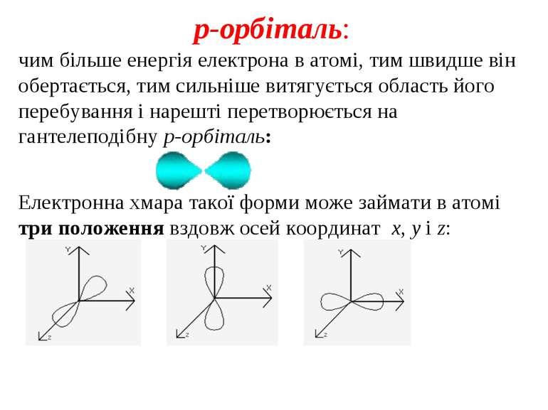 p-орбіталь: чим більше енергія електрона в атомі, тим швидше він обертається,...