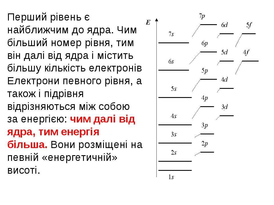Перший рівень є найближчим до ядра. Чим більший номер рівня, тим він далі від...