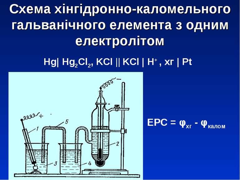 Схема хінгідронно-каломельного гальванічного елемента з одним електролітом Hg...