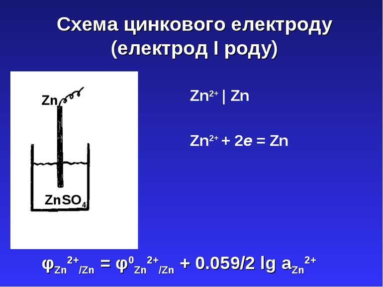 Схема цинкового електроду (електрод І роду) Zn ZnSO4 Zn2+ | Zn φZn2+/Zn = φ0Z...