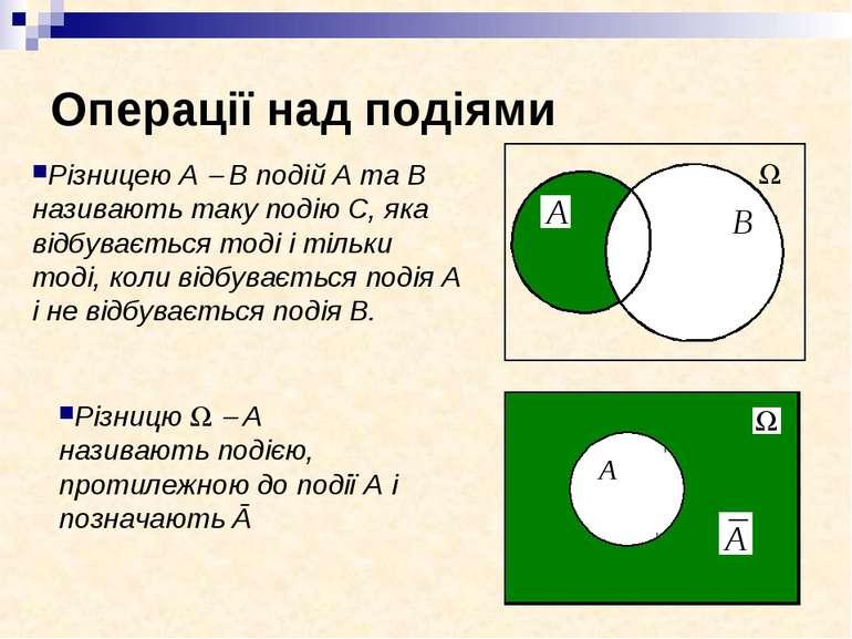 Операції над подіями Різницю А називають подією, протилежною до події А і поз...
