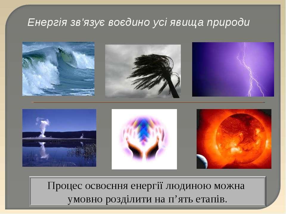 Енергія зв'язує воєдино усі явища природи Перечинський професійний ліцей