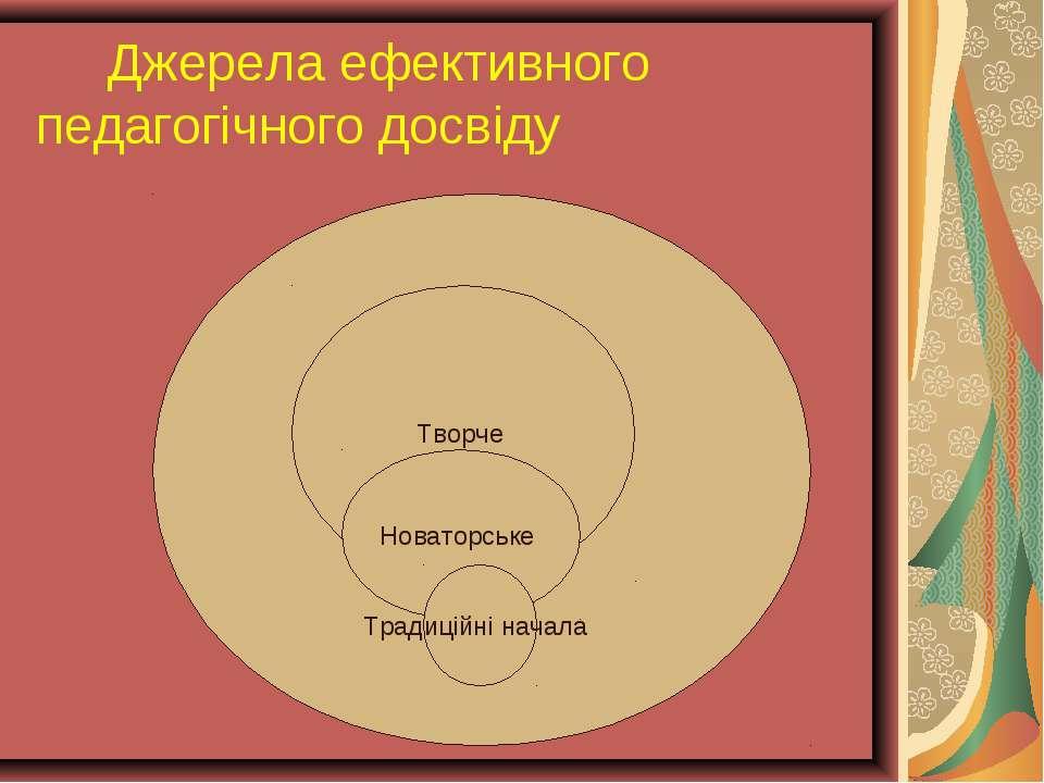 Джерела ефективного педагогічного досвіду Досвід Творче Новаторське Традиційн...
