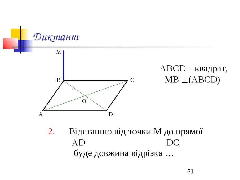 Диктант АВСD – квадрат, МВ (АВСD) 2. Відстанню від точки М до прямої АD DС бу...