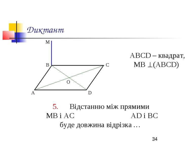 Диктант АВСD – квадрат, МВ (АВСD) 5. Відстанню між прямими МВ і АС АD і ВС бу...