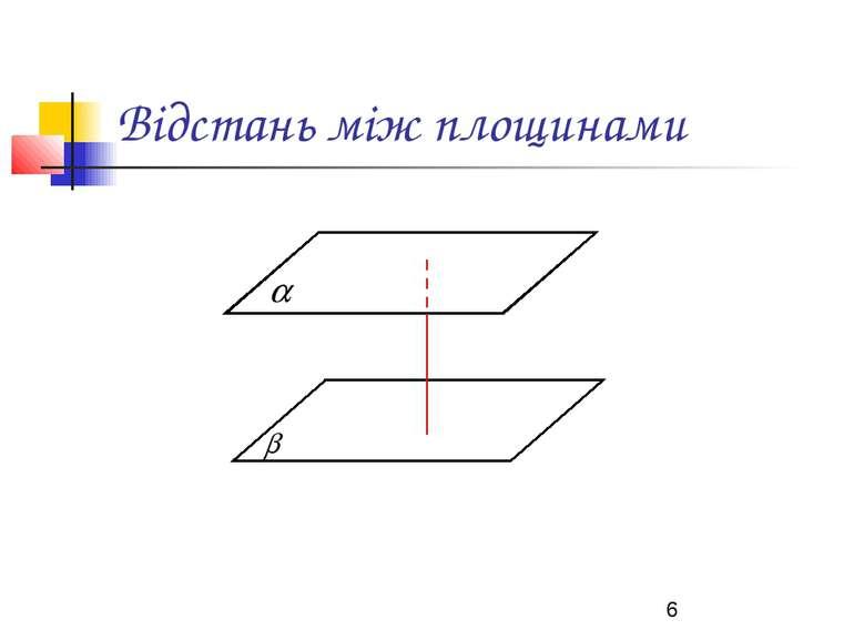 Відстань між площинами