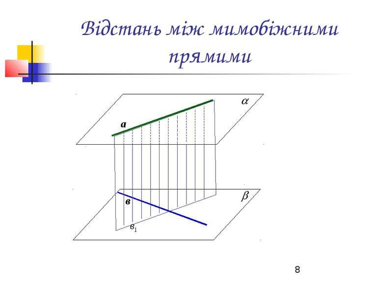 Відстань між мимобіжними прямими а в