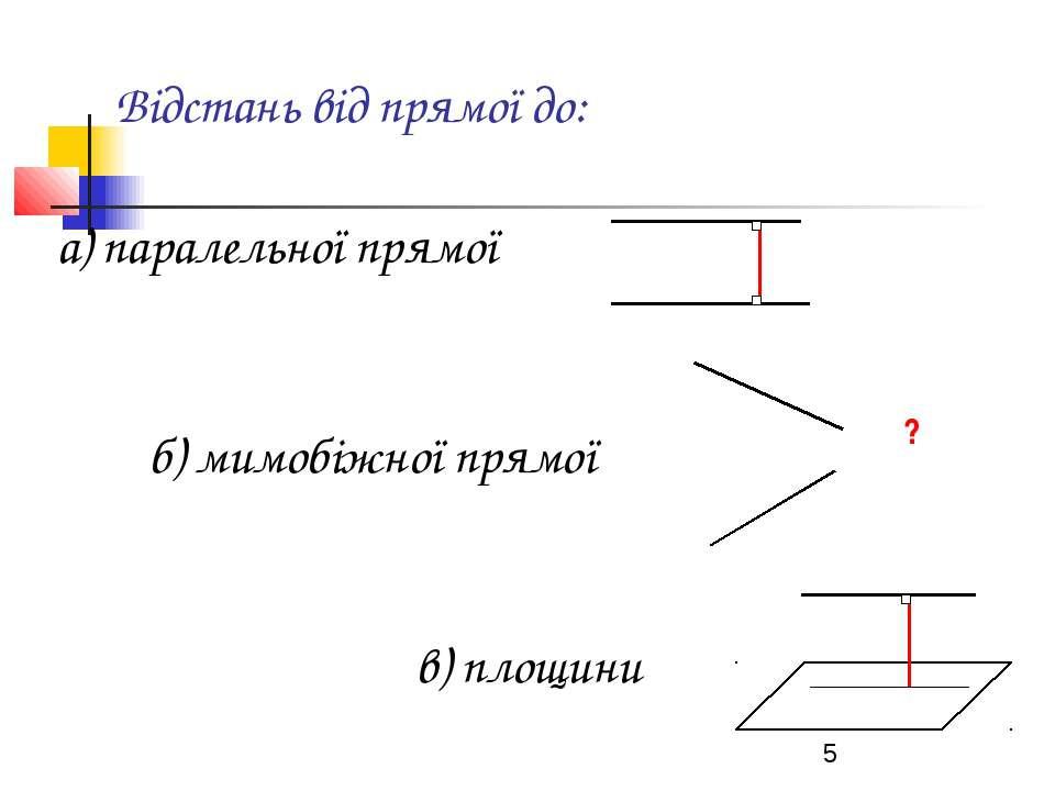 Відстань від прямої до: а) паралельної прямої б) мимобіжної прямої в) площини ?