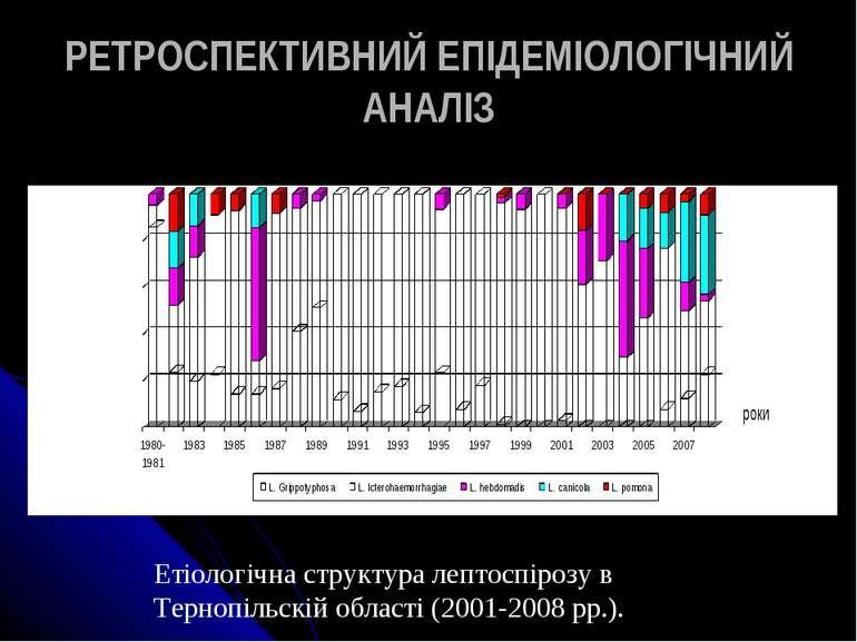 РЕТРОСПЕКТИВНИЙ ЕПІДЕМІОЛОГІЧНИЙ АНАЛІЗ Етіологічна структура лептоспірозу в ...