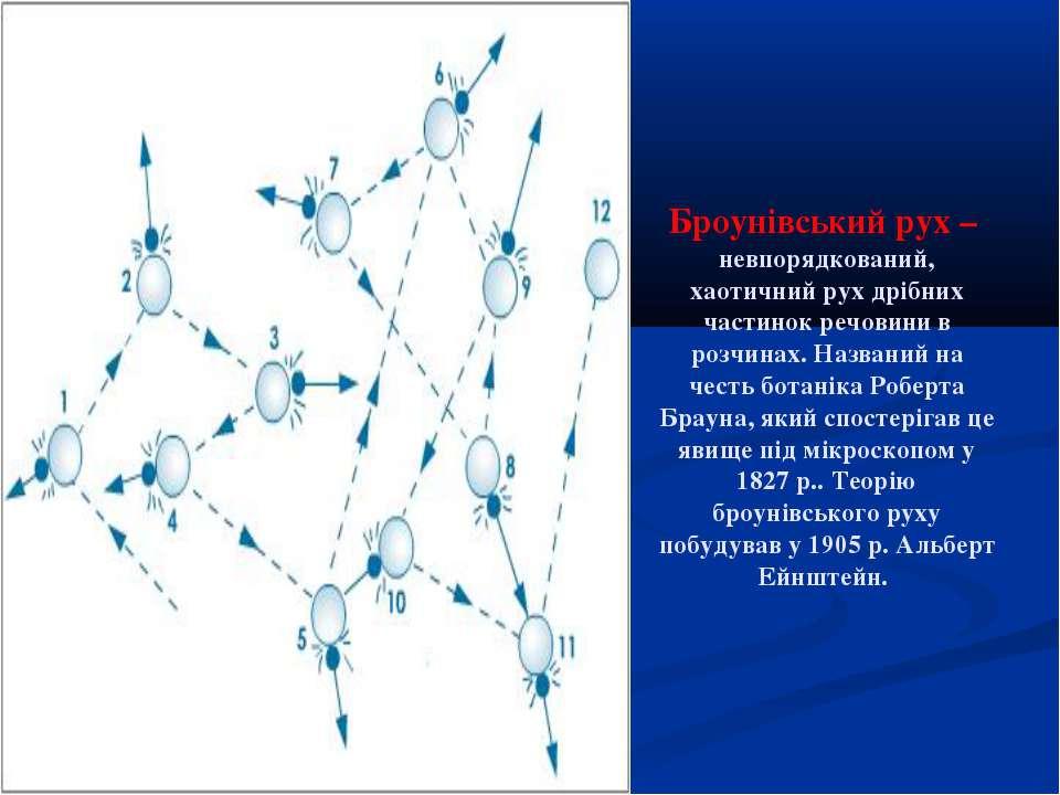 Броунівський рух – невпорядкований, хаотичний рух дрібних частинок речовини в...