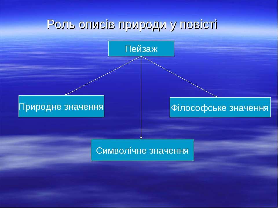 Роль описів природи у повісті Пейзаж Природне значення Філософське значення С...