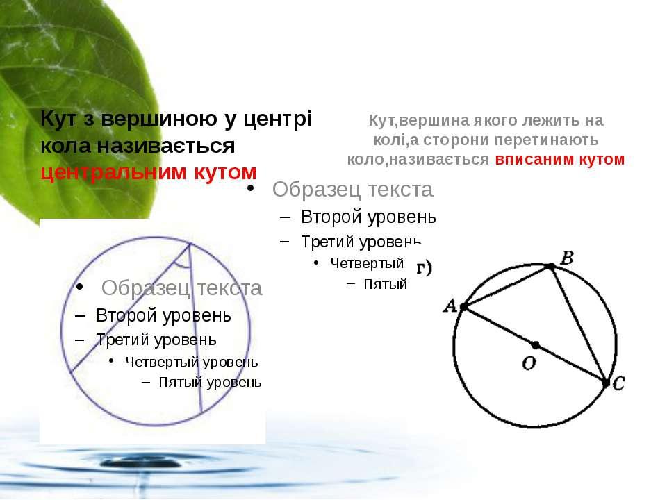 Кут з вершиною у центрі кола називається центральним кутом Кут,вершина якого ...
