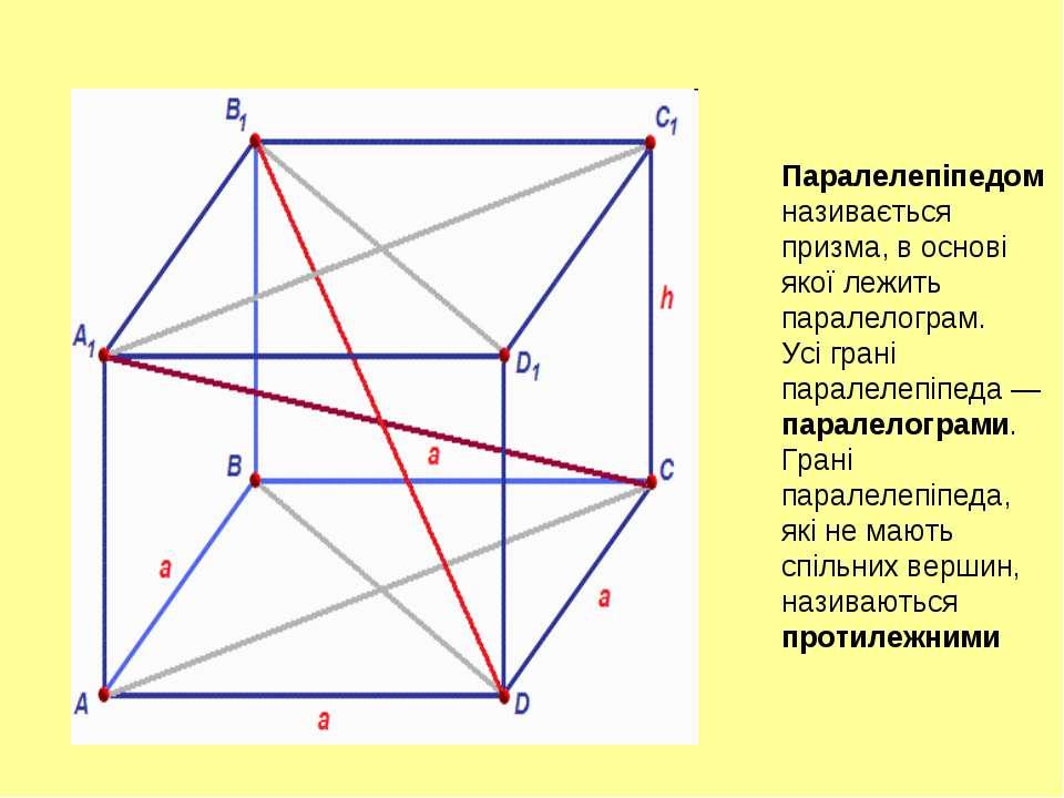 Паралелепіпедом називається призма, в основі якої лежить паралелограм. Усі гр...