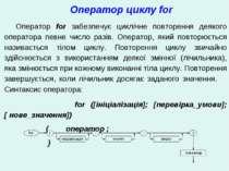 Оператор циклу for Оператор for забезпечує циклічне повторення деякого операт...